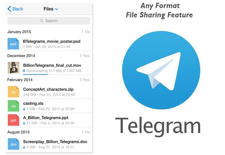 telegram takibi